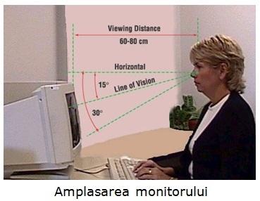 Amplasarea monitorului pe birou